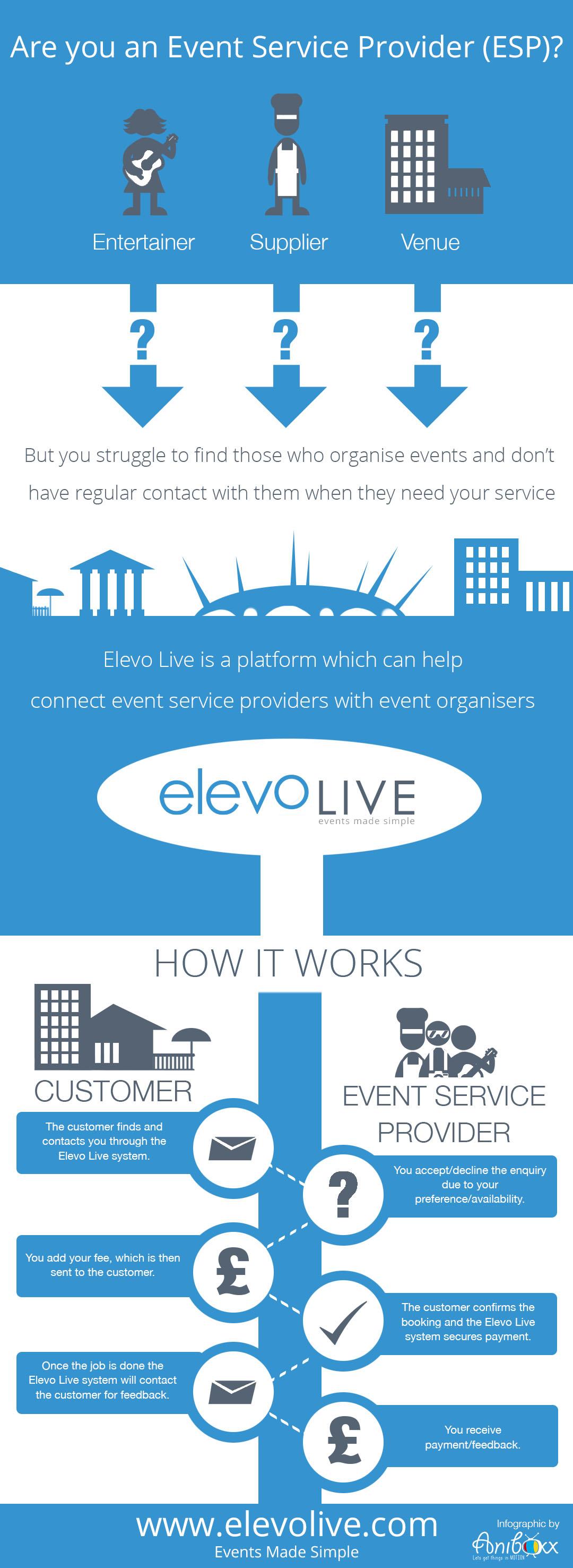 Elevolive Infographic